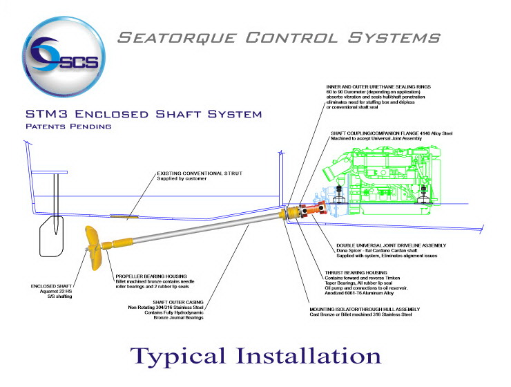 typical installation drawings seatorque control systems