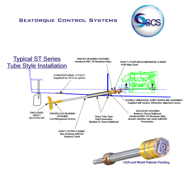 Typical ST Series Tube Style Installation